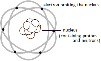 atomic-model-rutherford.png