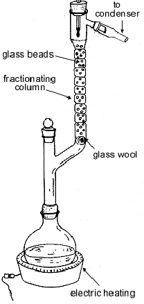 fractional-distillation.png