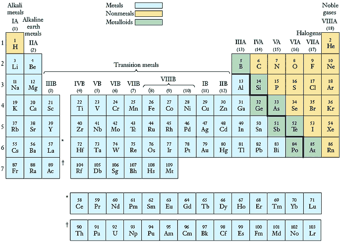 periodic-table-long-form.png